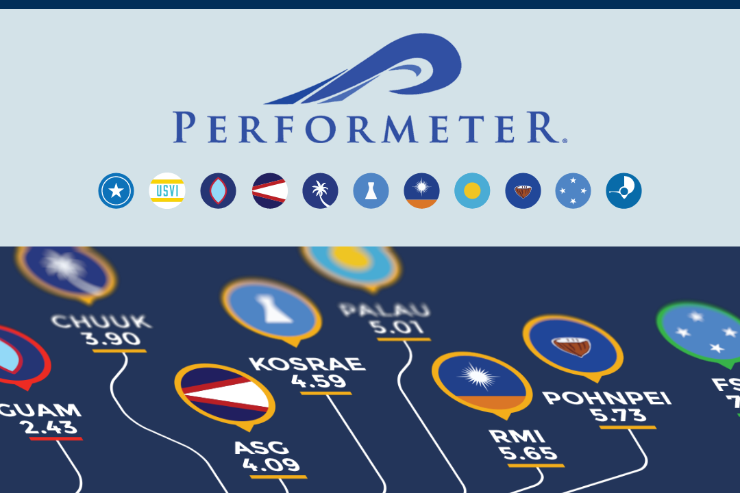 Featured image of news fy19-performeters